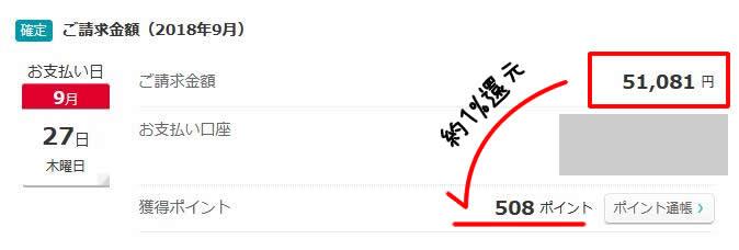 Yahoo! JAPANカードのご利用明細