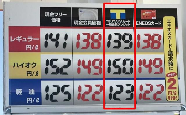 ENEOS ガソリン価格