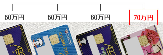 イオンカード限度額
