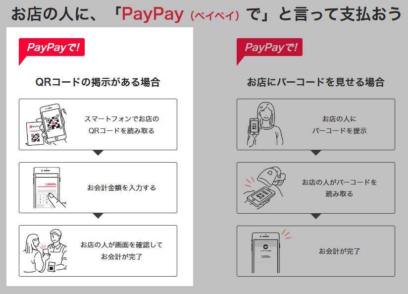 paypayユーザースキャン方式