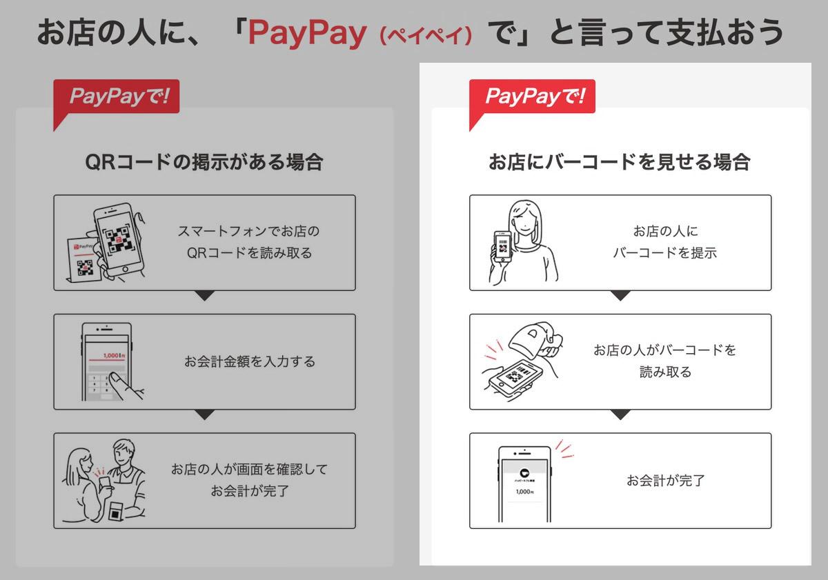 PayPay ストアスキャン方式