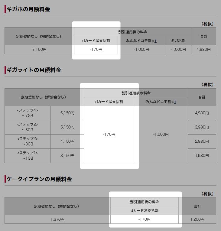170円割引
